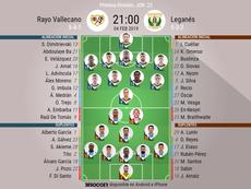 Onces confirmados del Rayo Vallecano-Leganés. BeSoccer