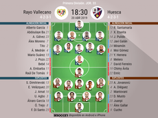 Onces confirmados del Rayo-Huesca. BeSoccer