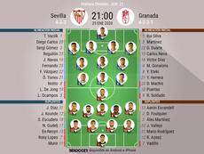 Onces confirmados del Sevilla-Granada. BeSoccer