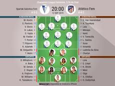 Onces confirmados del Spartak Subotica Femenino-Atlético de Madrid Femenino. BeSoccer