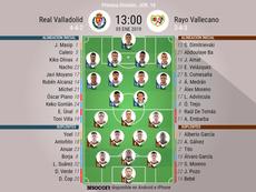 Onces confirmados del Valladolid-Rayo Vallecano. Besoccer