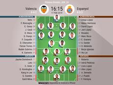 Onces oficiales del Valencia-Espanyol. BeSoccer