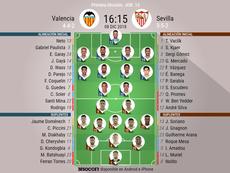 Onces confirmados del Valencia-Sevilla. BeSoccer