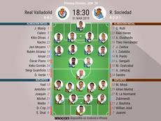 Onces confirmados del Valladolid-Real Sociedad. BeSoccer