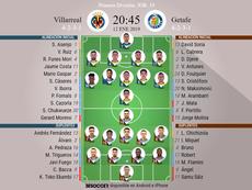 Onces confirmados del Villarreal-Getafe. EFE