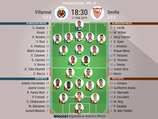 Onces confirmados del Villarreal-Sevilla. BeSoccer