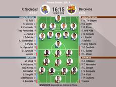 Onces confirmados del Real Sociedad-Barcelona. BeSoccer