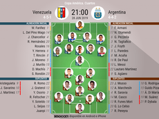 Onces confirmados del Venezuela-Argentina. BeSoccer
