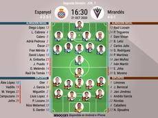 Alineaciones confirmadas del Espanyol-Mirandés. BeSoccer