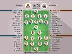 Alineaciones oficiales de Espanyol y Villarreal. BeSoccer