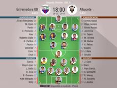 Alineaciones confirmadas del Extremadura-Albacete. BeSoccer