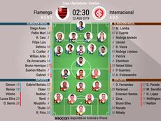 Alineaciones confirmadas del Flamengo-Internacional. BeSoccer