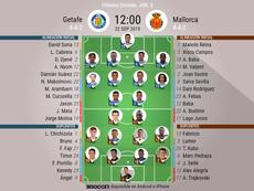 Alineaciones confirmadas de Getafe y Mallorca. BeSoccer