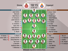 Onces del Girona-Espanyol. BeSoccer
