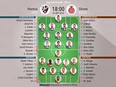Onces del Huesca-Girona. BeSoccer