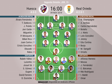 Onces del Huesca-Oviedo. BeSoccer