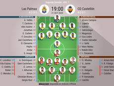 Onces confirmados del Las Palmas-Castellón. BeSoccer