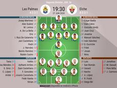 Onces confirmados del Las Palmas-Elche. BeSoccer