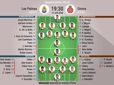 Alineaciones del Las Palmas-Racing. BeSoccer