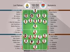 Onces del Las Palmas-Numancia. BeSoccer