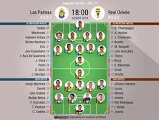 Onces del Las Palmas-Oviedo. BeSoccer