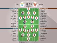 Alineaciones confirmadas del Lazio-Sevilla de dieciseisavos de final de la Europa League. BeSoccer