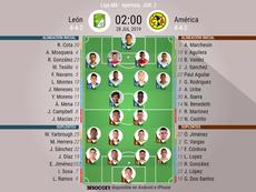 Alineaciones confirmadas del León-America. BeSoccer