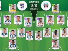 Alineaciones confirmadas del Lorca-Lugo de la jornada 15 de Segunda División 17-18. BeSoccer