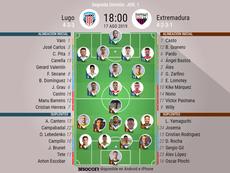 Alineaciones oficiales del Lugo-Extremadura de la Jornada 1 de la Segunda División 2019-20. BeSoccer