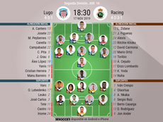 Onces del Lugo-Racing. BeSoccer
