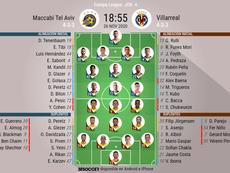 Alineaciones confirmadas del Maccabi Tel Aviv-Villarreal. BeSoccer