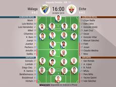Onces del Málaga-Elche. BeSoccer