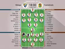 Onces del Málaga-Fuenlabrada. BeSoccer