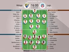 Onces del Málaga-Lugo. BeSoccer