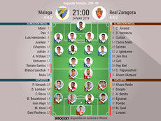 Onces confirmados del Málaga-Zaragoza. BeSoccer