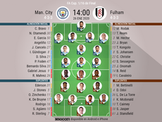 Onces confirmados del Manchester City-Fulham. BeSoccer