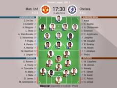 Onces confirmados del Manchester United-Chelsea. BeSoccer