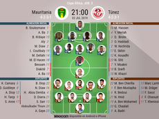 Onces confirmados del Mauritania-Túnez. BeSoccer