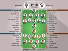 Onces del Mirandés-Albacete. BeSoccer