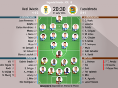 Onces del Oviedo-Fuenlabrada. BeSoccer