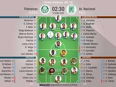 Sigue el directo del Palmeiras-Atlético Nacional. BeSoccer