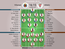 Onces confirmados del Villarreal-Athletic. BeSoccer