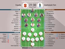 Onces del España-Azerbaiyán. BeSoccer