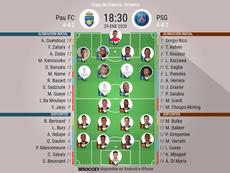 Alineaciones confirmadas del Pau FC-PSG. BeSoccer
