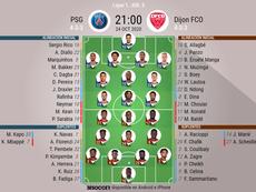 Alineaciones confirmadas del PSG-Dijon. BeSoccer