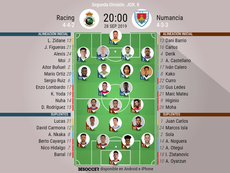 Onces del Racing-Numancia. BeSoccer
