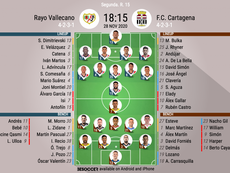 Onces del Rayo-Cartagena. BeSoccer
