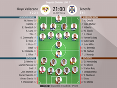 Onces del Rayo-Tenerife. BeSoccer
