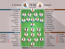 Onces confirmados del Real Sociedad-Espanyol. BeSoccer