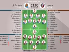 Onces confirmados del Real Sociedad-SD Huesca. BeSoccer